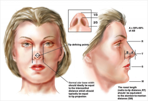 Cosmetic Surgery Compensation